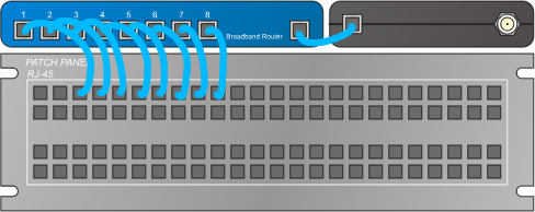 A common network patch panel